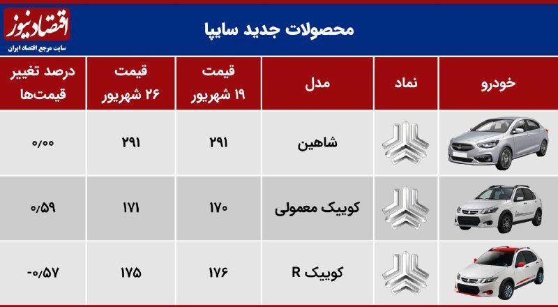 قیمت خودرو امروز