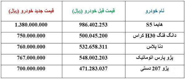 افزایش قیمت  محصولات  ایران خودرو اعلام شد + جدول قیمت ها